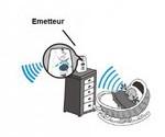 babyphone-vibrant-emission